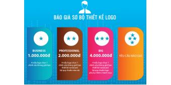 Báo giá thiết kế logo chuyên nghiệp