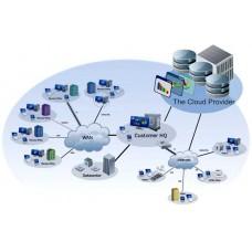 Phần mềm thư viện điện tử số