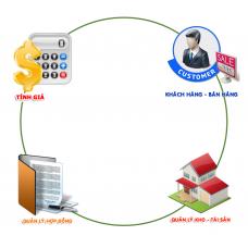 Phần mềm kế toán theo yêu cầu