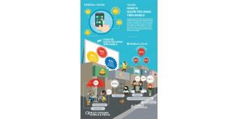 Tại sao quảng cáo mobile