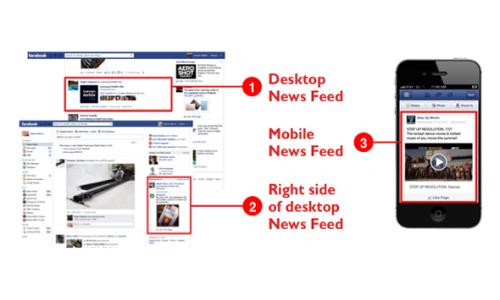 Ưu điểm của Quảng cáo trên Facebook