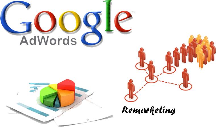 Remarketing trong quảng cáo Google Adword